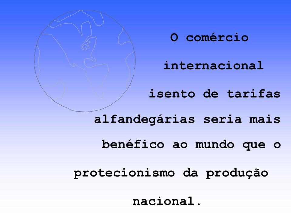 protecionismo da produção