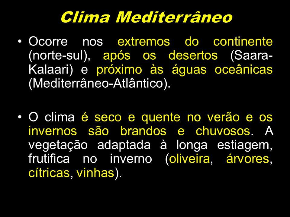 Clima Mediterrâneo