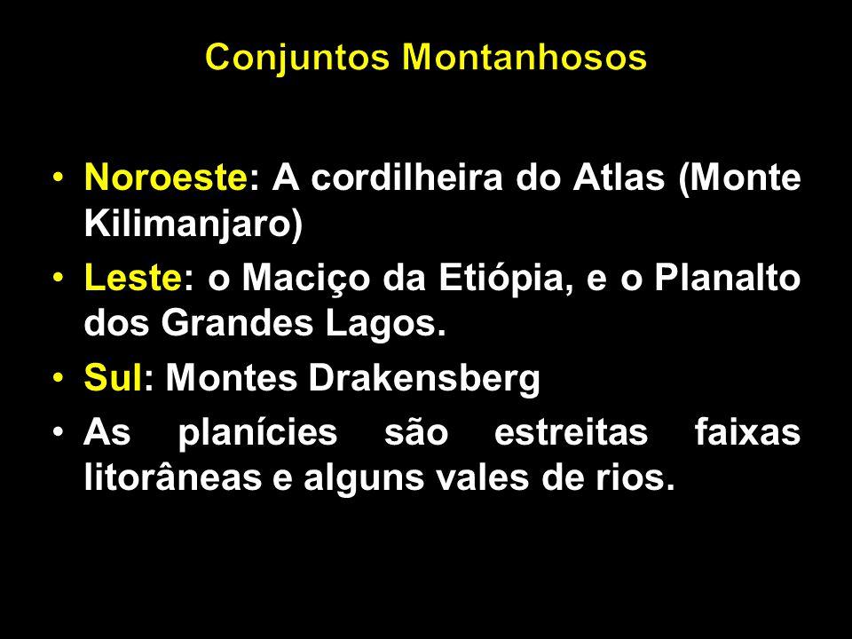 Conjuntos Montanhosos