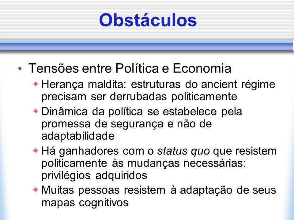 Obstáculos Tensões entre Política e Economia