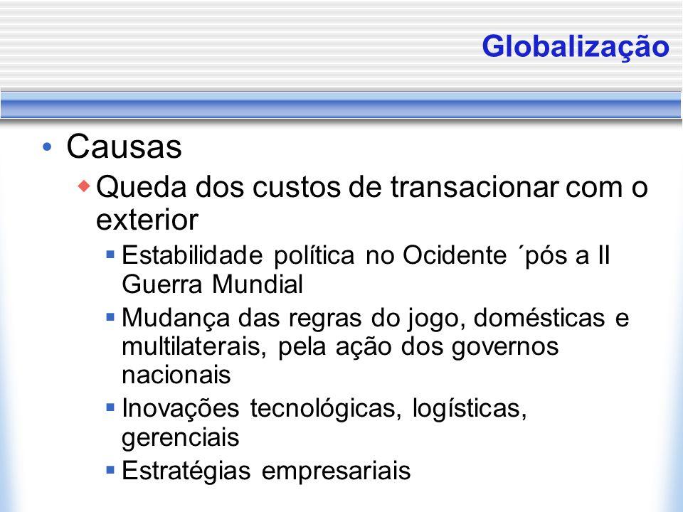 Causas Globalização Queda dos custos de transacionar com o exterior