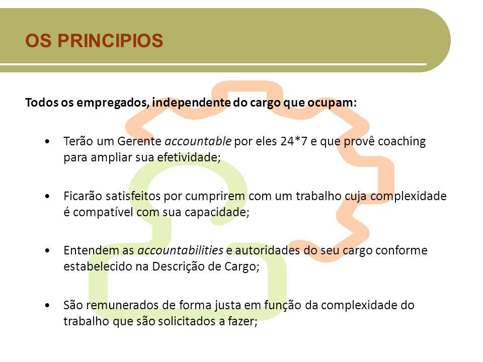 OS PRINCIPIOS Todos os empregados, independente do cargo que ocupam: