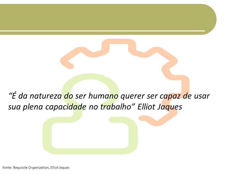 É da natureza do ser humano querer ser capaz de usar sua plena capacidade no trabalho Elliot Jaques