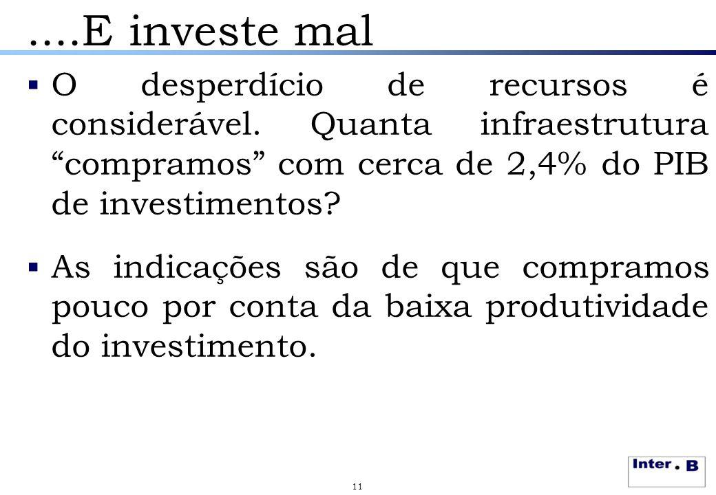 ....E investe mal O desperdício de recursos é considerável. Quanta infraestrutura compramos com cerca de 2,4% do PIB de investimentos