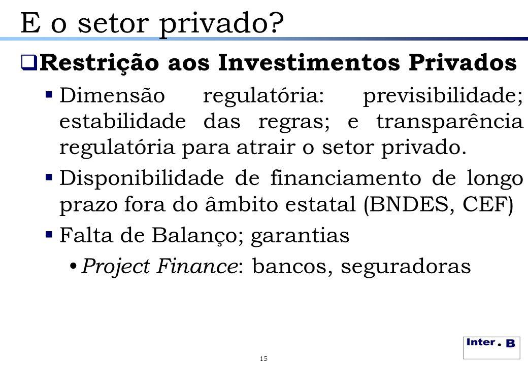 E o setor privado Restrição aos Investimentos Privados