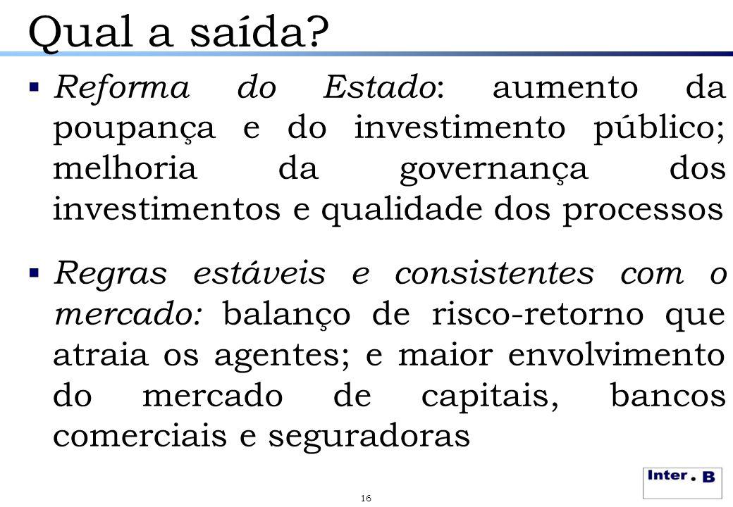 Qual a saída Reforma do Estado: aumento da poupança e do investimento público; melhoria da governança dos investimentos e qualidade dos processos.