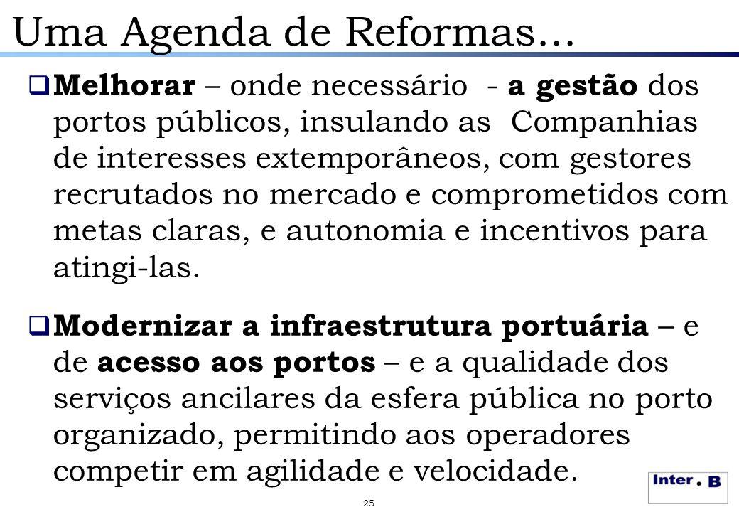 Uma Agenda de Reformas...