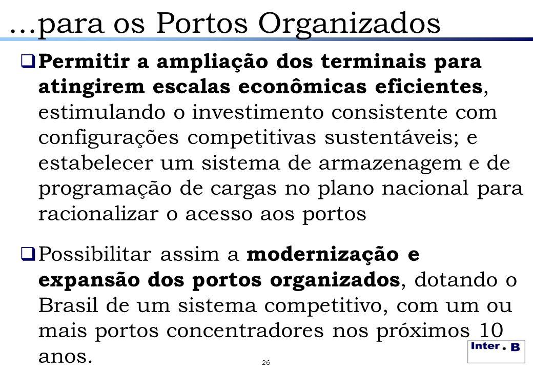 ...para os Portos Organizados