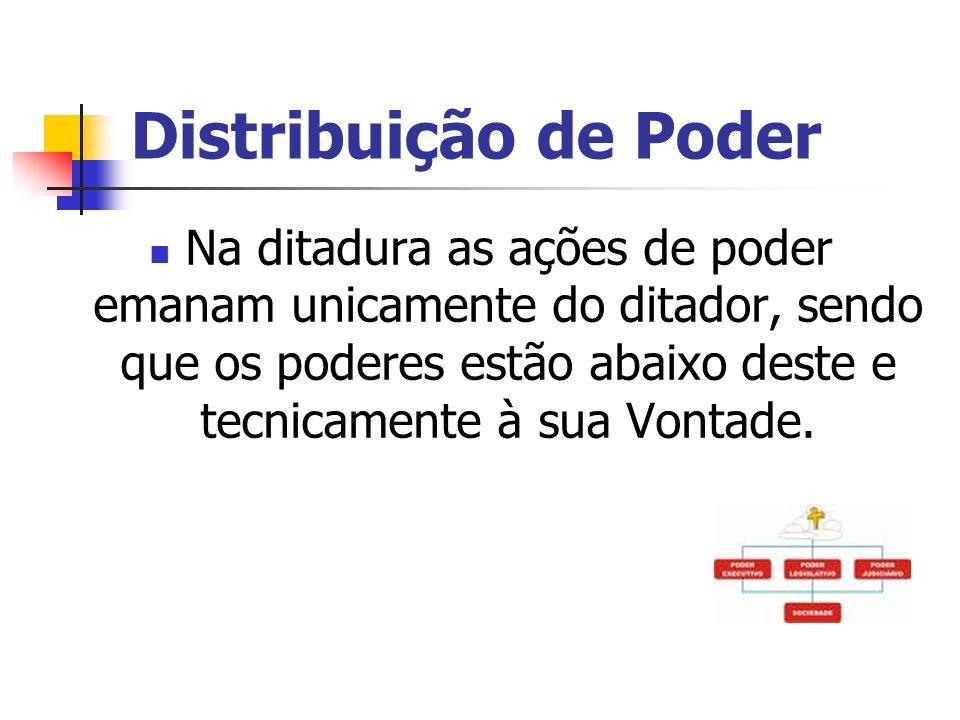 Distribuição de Poder