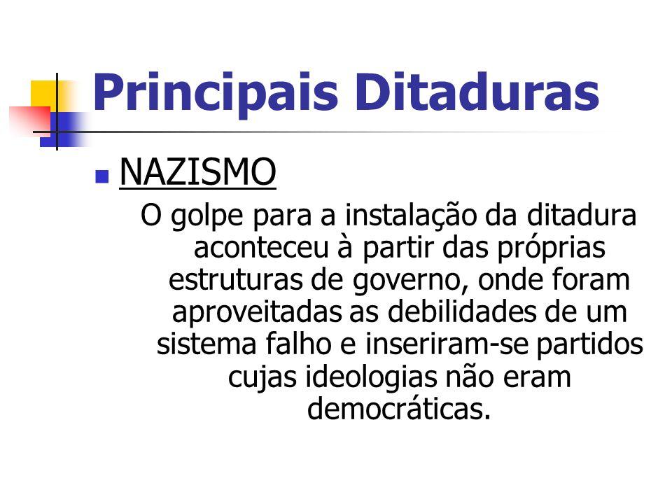 Principais Ditaduras NAZISMO