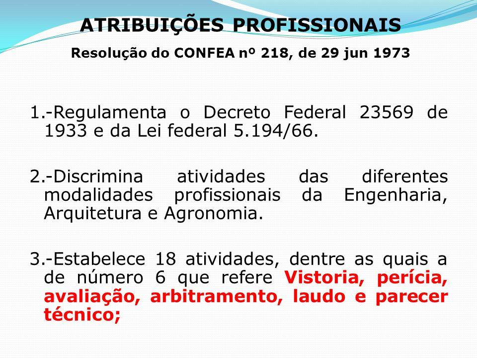 ATRIBUIÇÕES PROFISSIONAIS Resolução do CONFEA nº 218, de 29 jun 1973