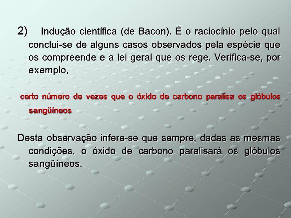 2) Indução científica (de Bacon)