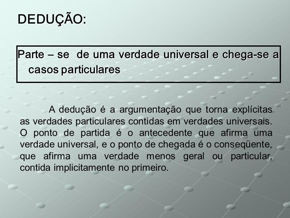 DEDUÇÃO: Parte – se de uma verdade universal e chega-se a casos particulares.