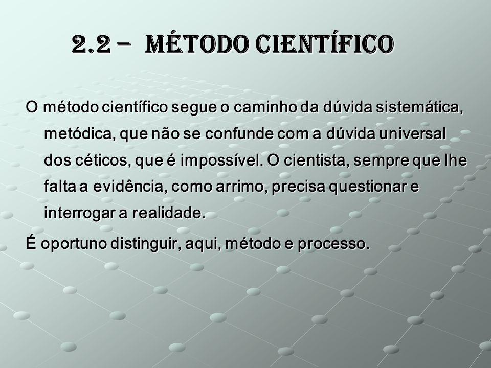 2.2 – Método Científico