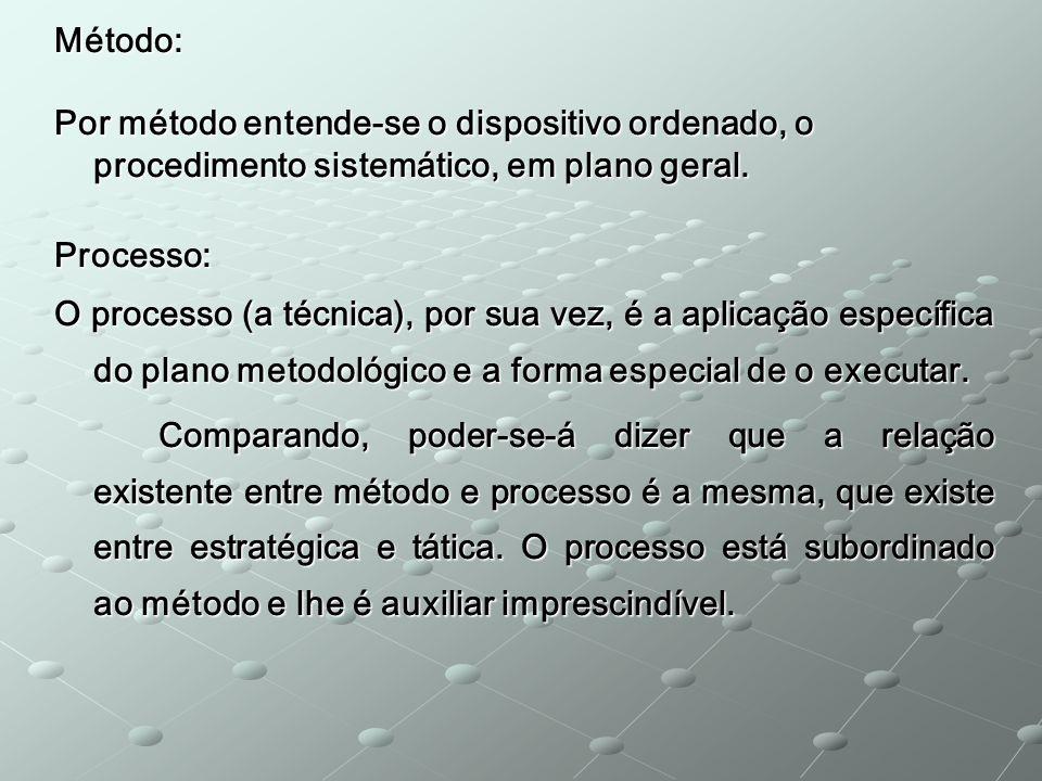 Método: Por método entende-se o dispositivo ordenado, o procedimento sistemático, em plano geral. Processo: