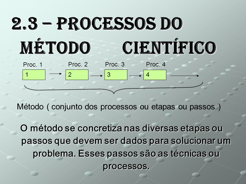 2.3 – Processos do Método Científico