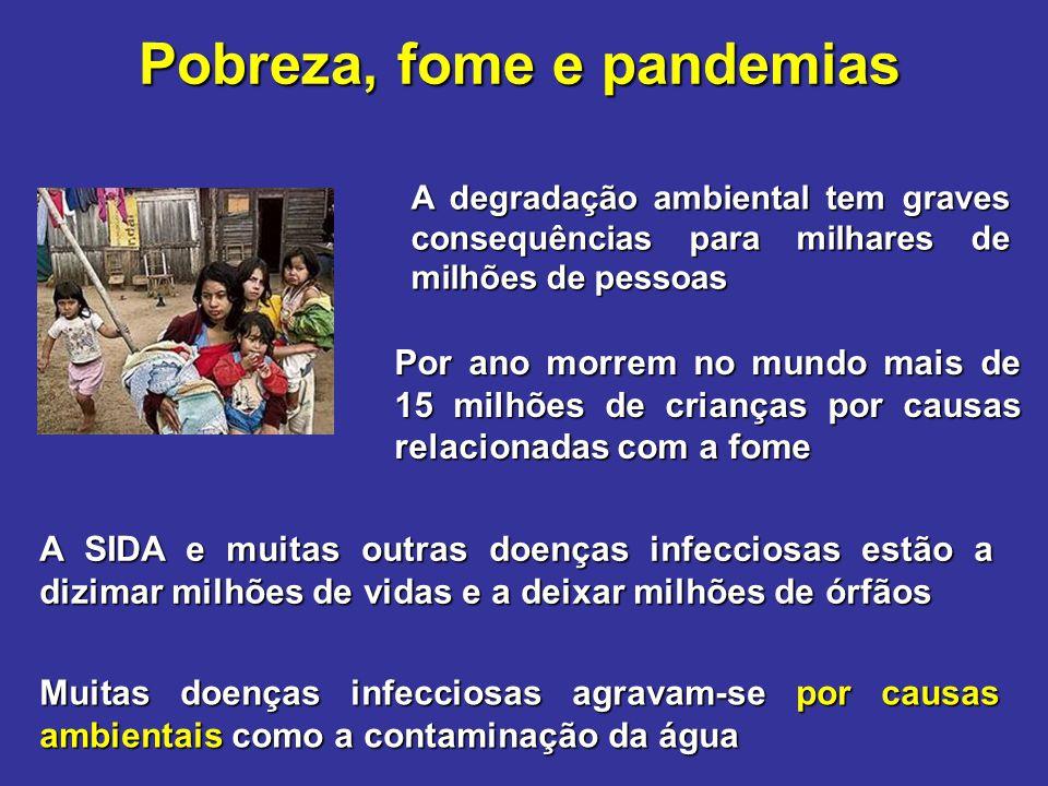 Pobreza, fome e pandemias