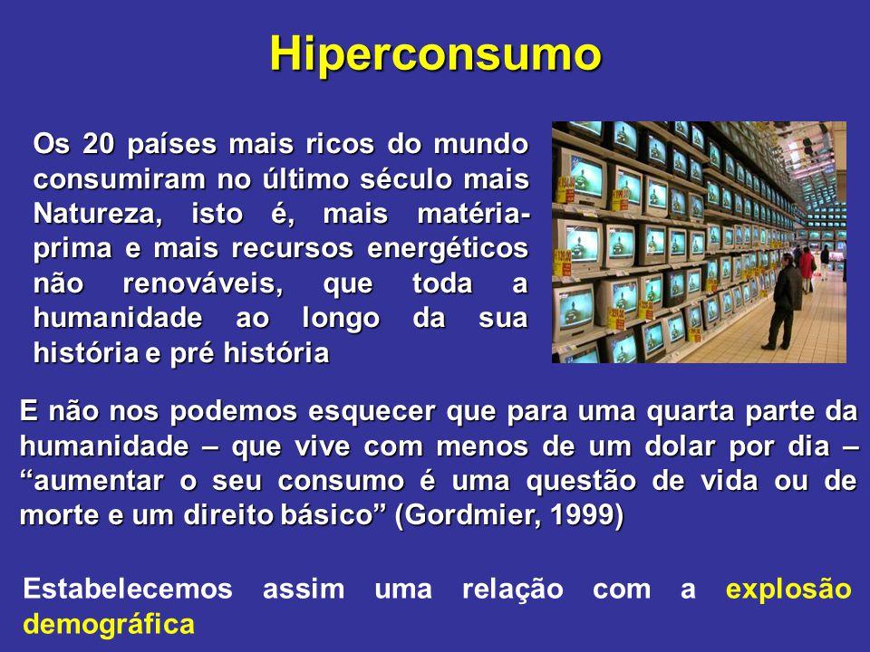 Hiperconsumo