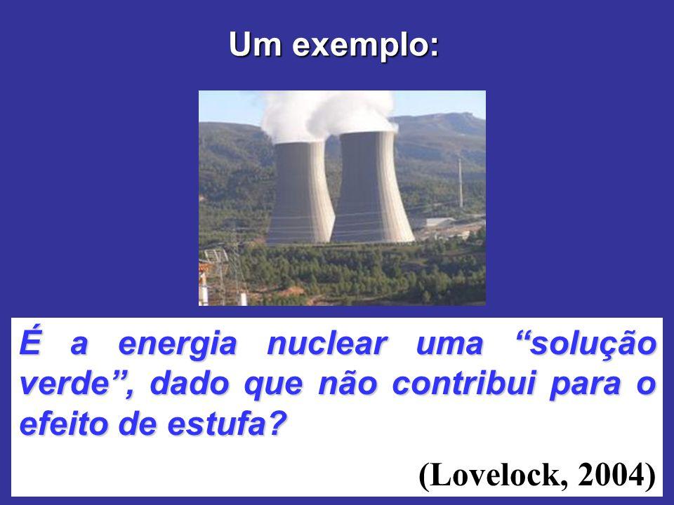 Um exemplo: É a energia nuclear uma solução verde , dado que não contribui para o efeito de estufa