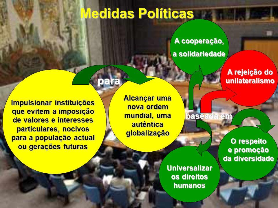 Medidas Políticas para baseada em A cooperação, a solidariedade