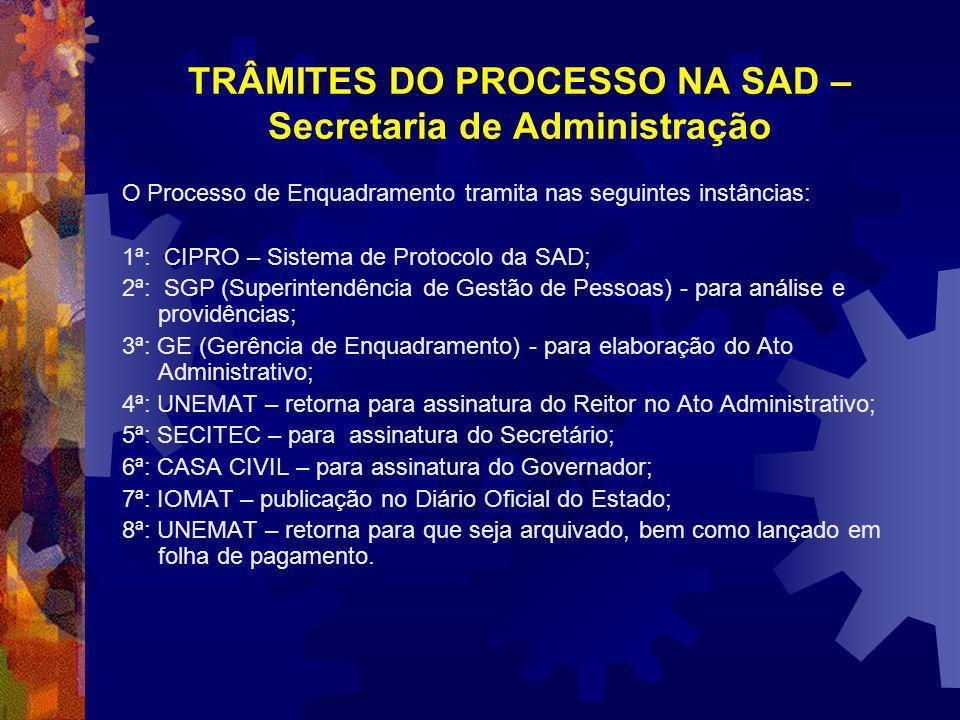 TRÂMITES DO PROCESSO NA SAD – Secretaria de Administração