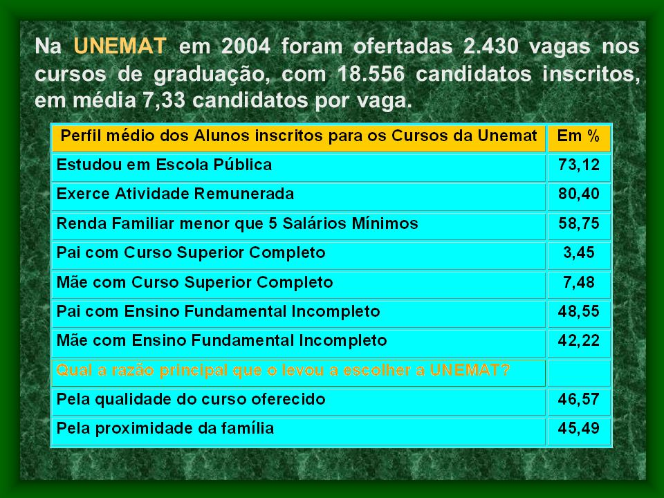 Na UNEMAT em 2004 foram ofertadas 2