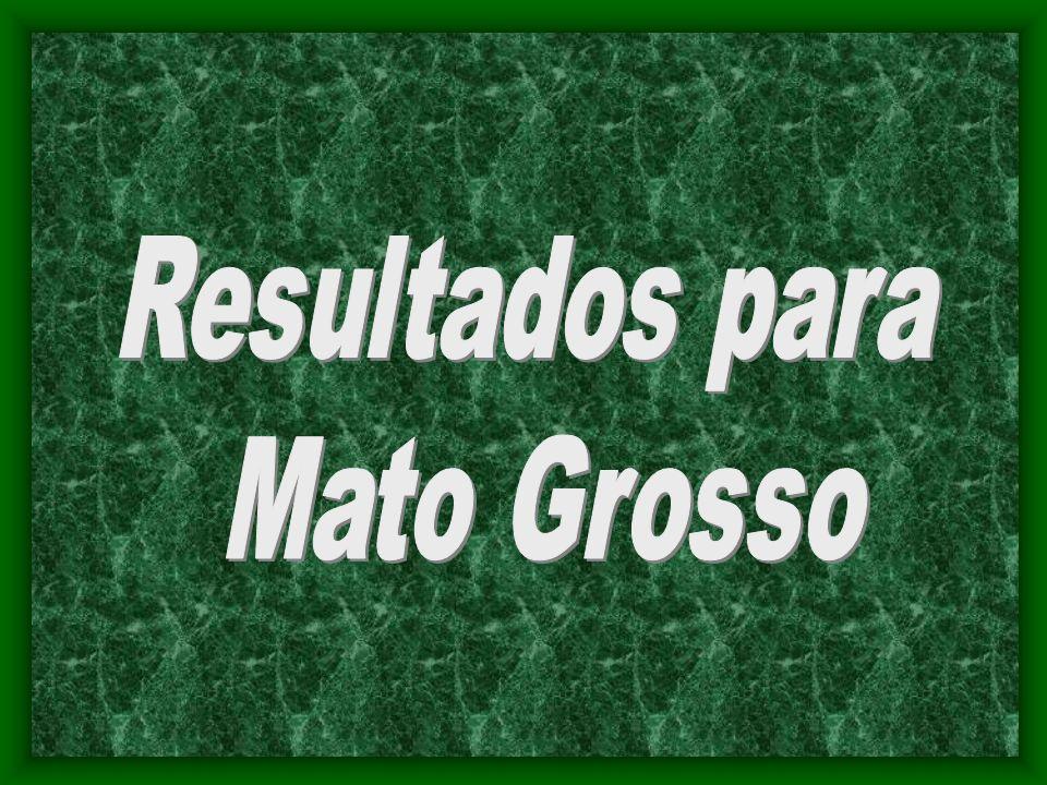 Resultados para Mato Grosso