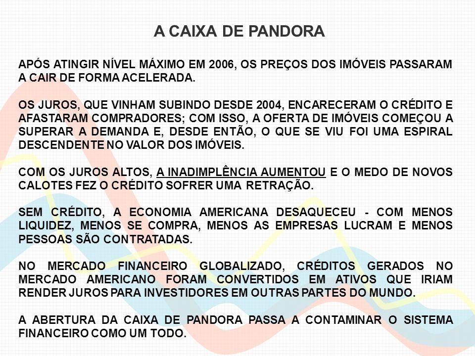 A CAIXA DE PANDORA APÓS ATINGIR NÍVEL MÁXIMO EM 2006, OS PREÇOS DOS IMÓVEIS PASSARAM A CAIR DE FORMA ACELERADA.