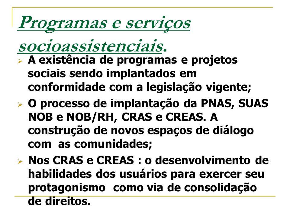 Programas e serviços socioassistenciais.