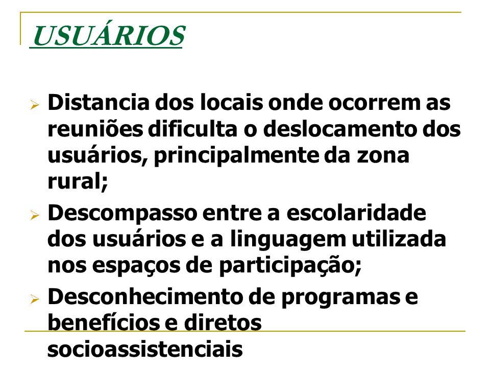 USUÁRIOS Distancia dos locais onde ocorrem as reuniões dificulta o deslocamento dos usuários, principalmente da zona rural;