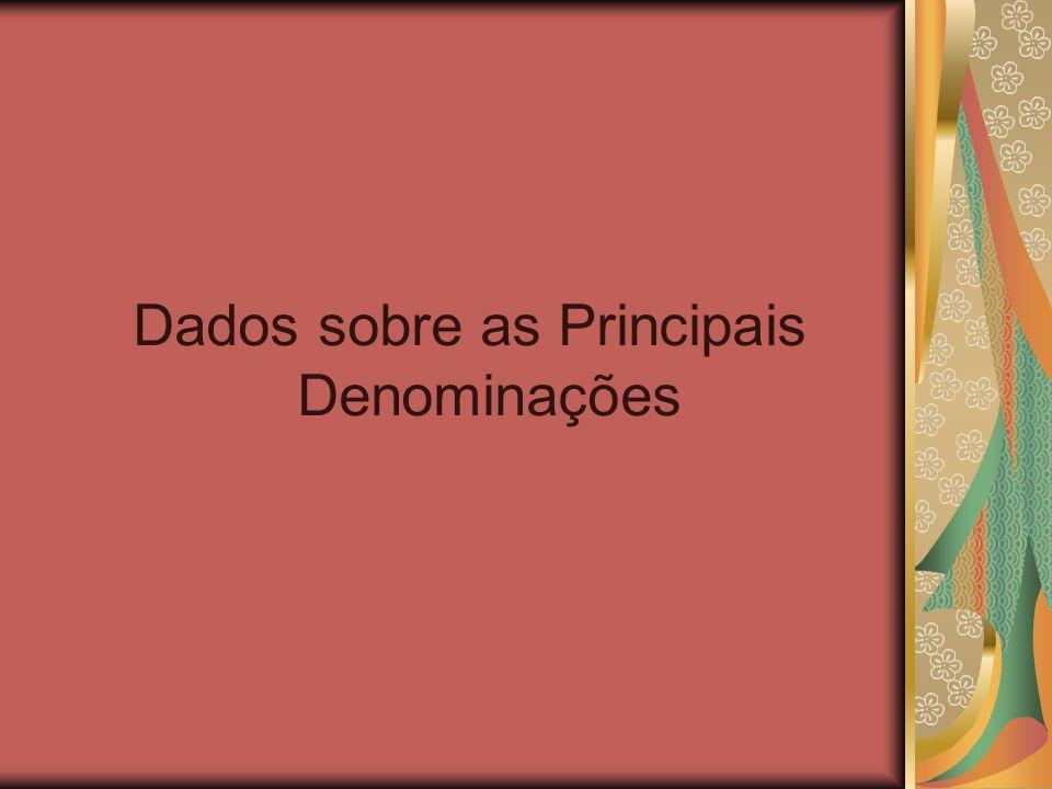 Dados sobre as Principais Denominações