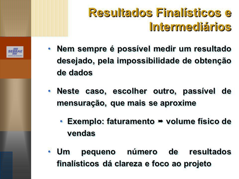 Resultados Finalísticos e Intermediários