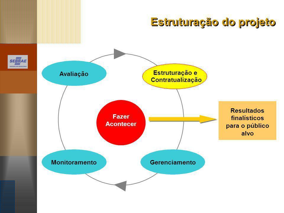 Estruturação do projeto