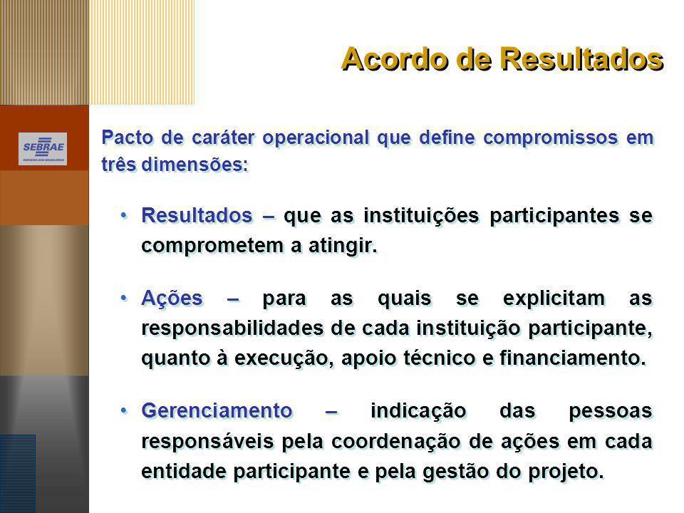 Acordo de Resultados Pacto de caráter operacional que define compromissos em três dimensões: