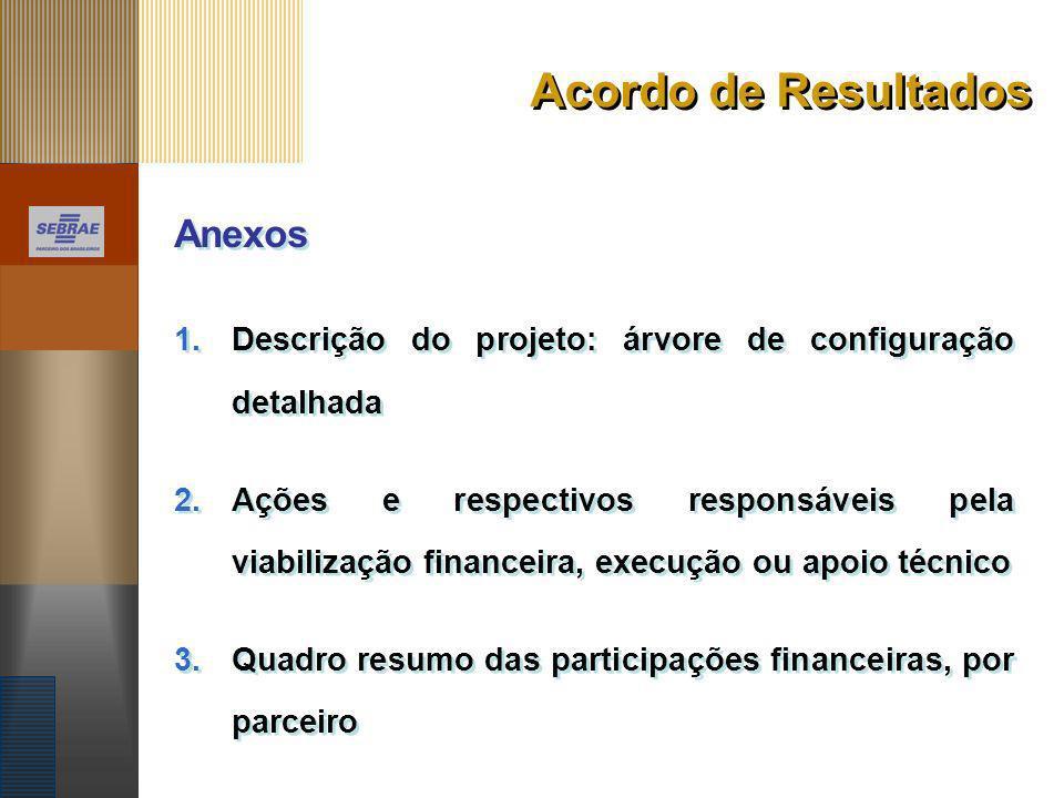 Acordo de Resultados Anexos