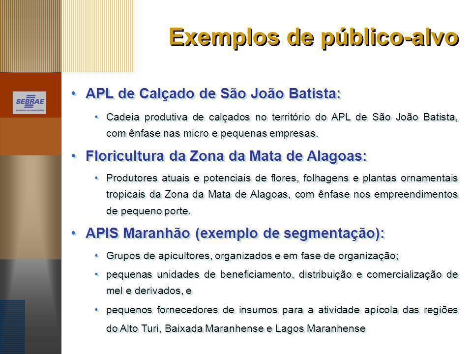 Exemplos de público-alvo