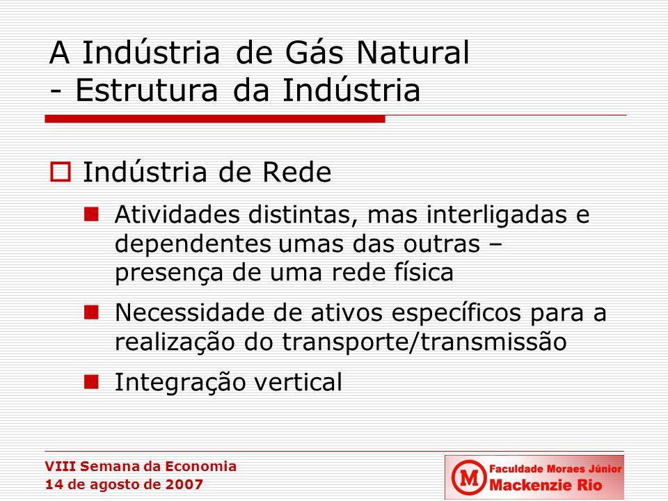 A Indústria de Gás Natural - Estrutura da Indústria