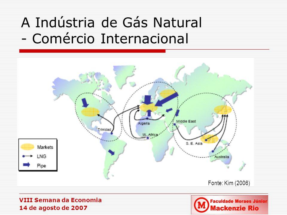 A Indústria de Gás Natural - Comércio Internacional