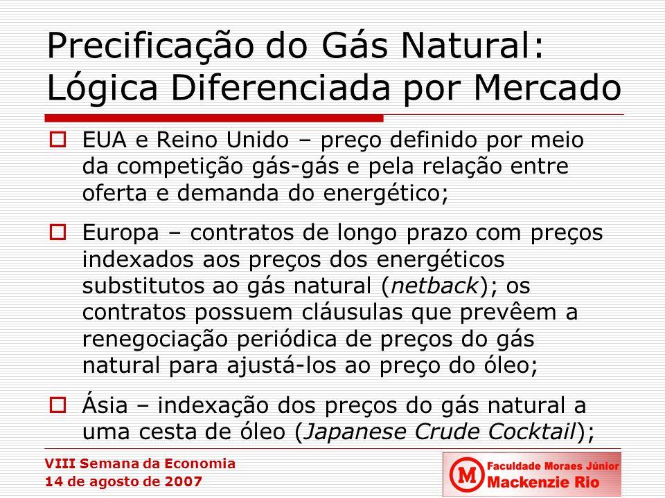 Precificação do Gás Natural: Lógica Diferenciada por Mercado