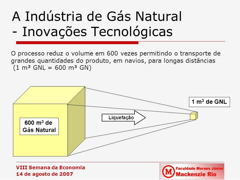 A Indústria de Gás Natural - Inovações Tecnológicas