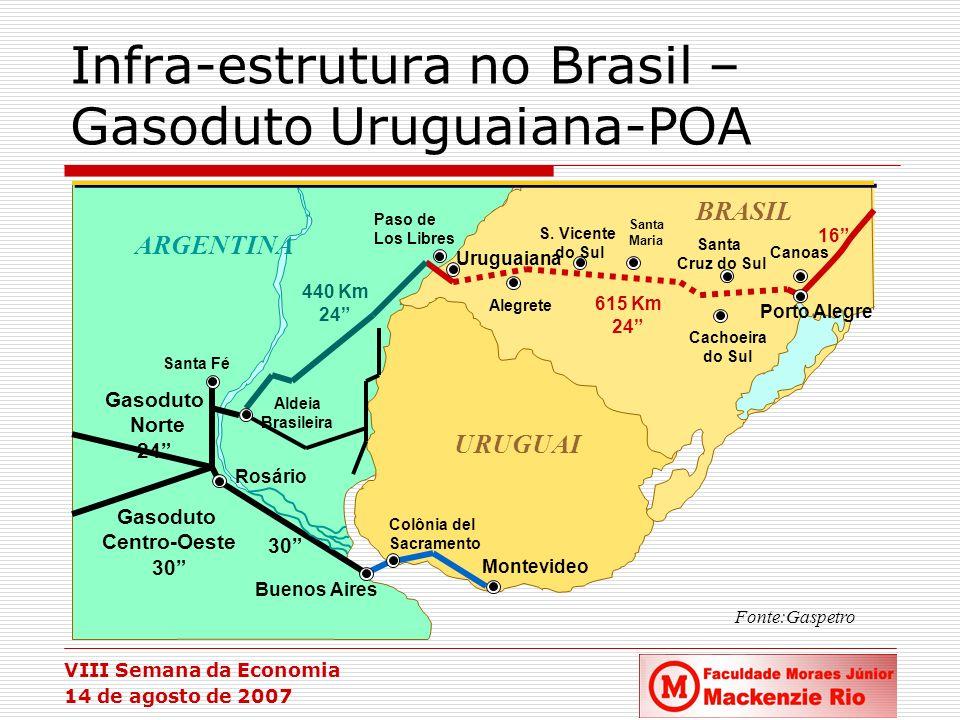 Infra-estrutura no Brasil – Gasoduto Uruguaiana-POA