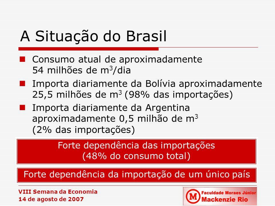 A Situação do Brasil Consumo atual de aproximadamente 54 milhões de m3/dia.
