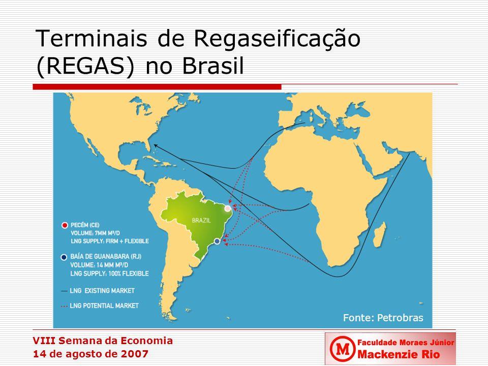 Terminais de Regaseificação (REGAS) no Brasil