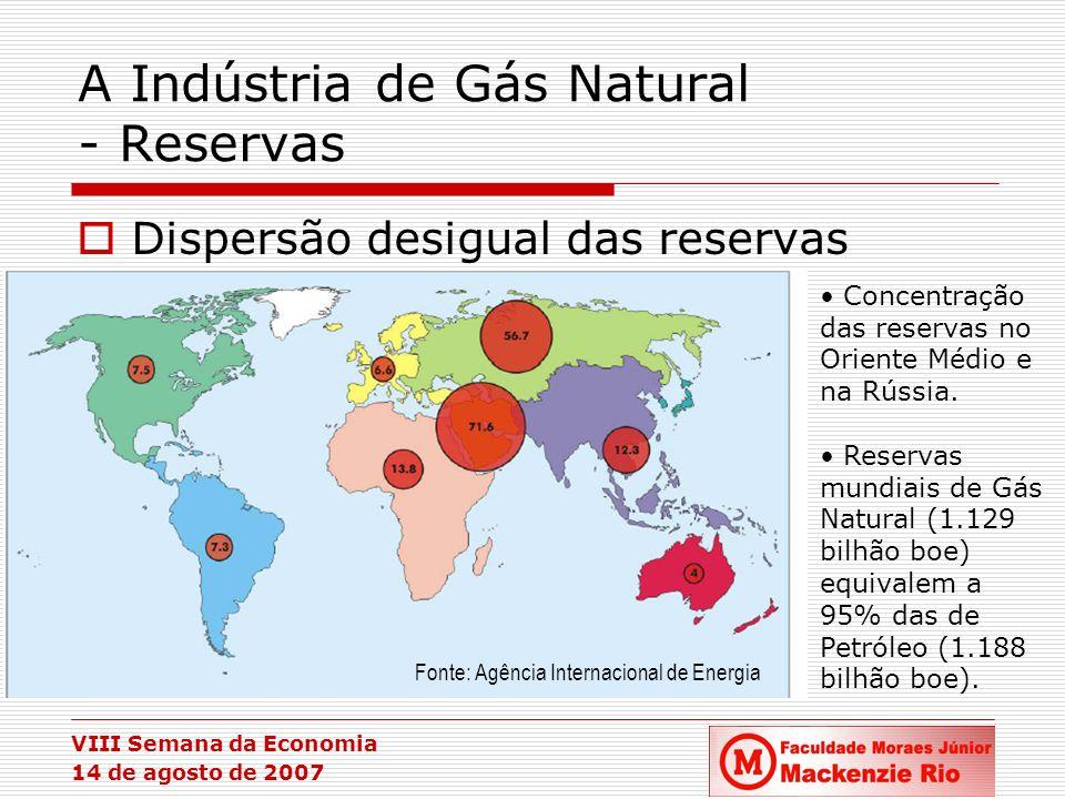 A Indústria de Gás Natural - Reservas