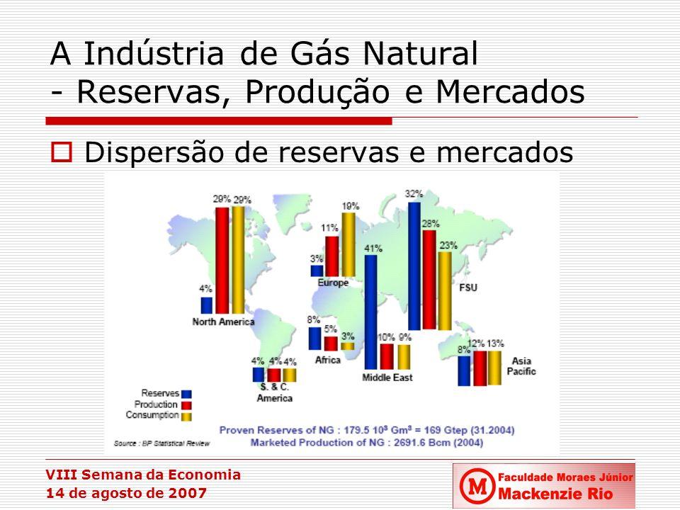 A Indústria de Gás Natural - Reservas, Produção e Mercados