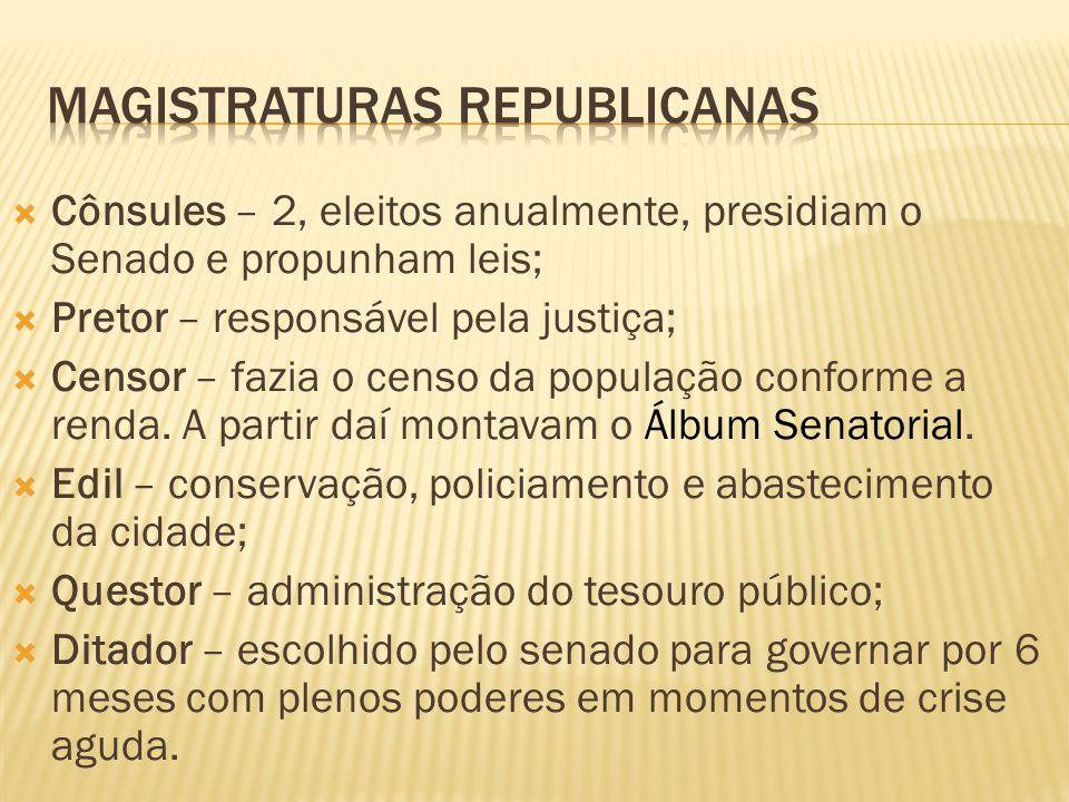 Magistraturas republicanas
