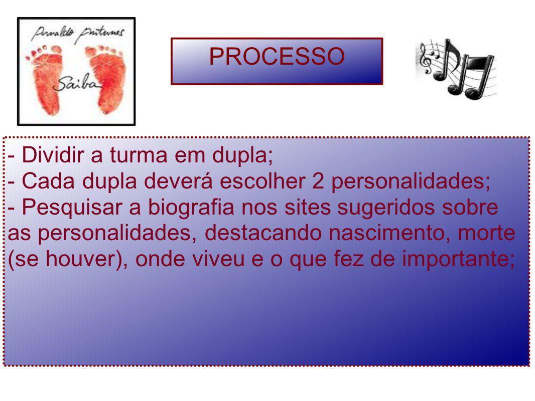 PROCESSO - Dividir a turma em dupla;