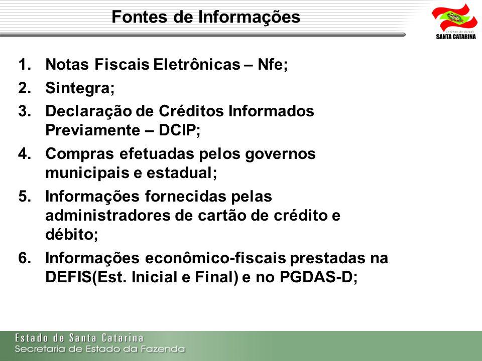 Fontes de Informações Notas Fiscais Eletrônicas – Nfe; Sintegra;