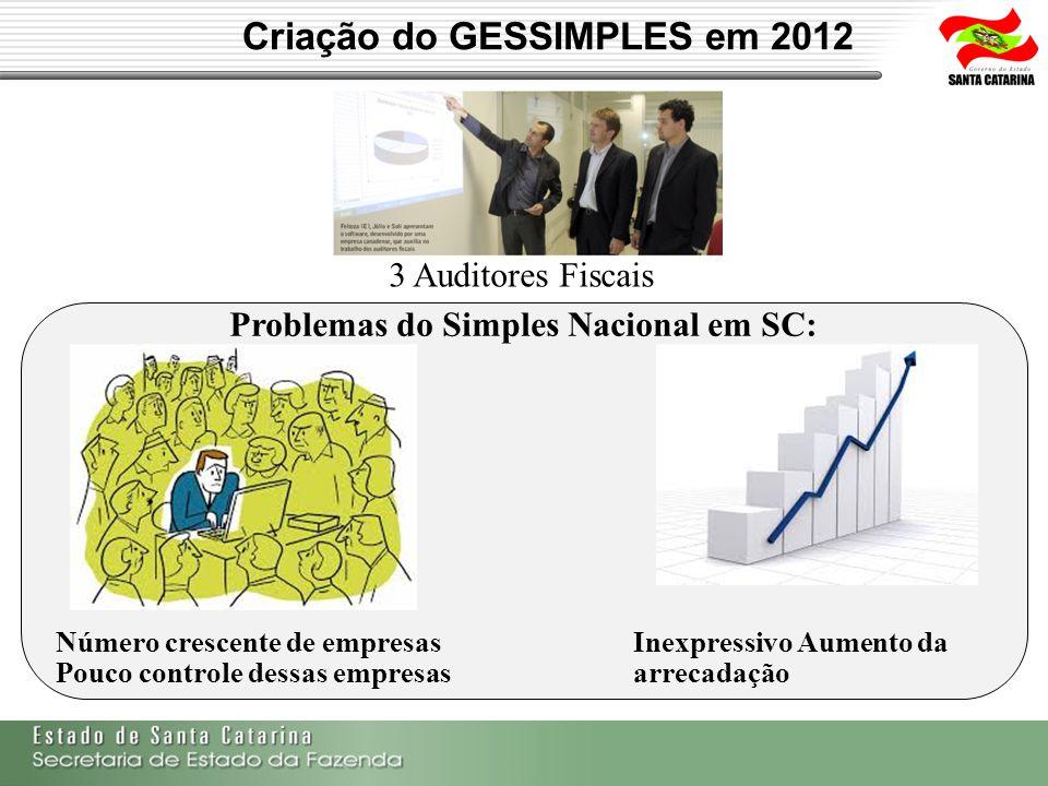 Criação do GESSIMPLES em 2012