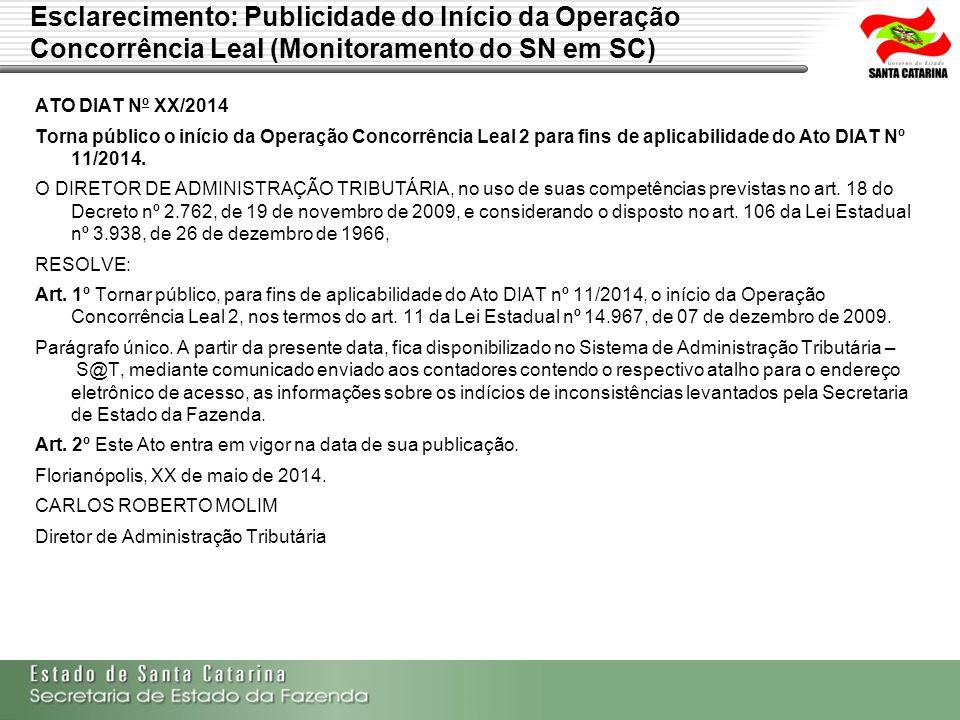 Esclarecimento: Publicidade do Início da Operação Concorrência Leal (Monitoramento do SN em SC)